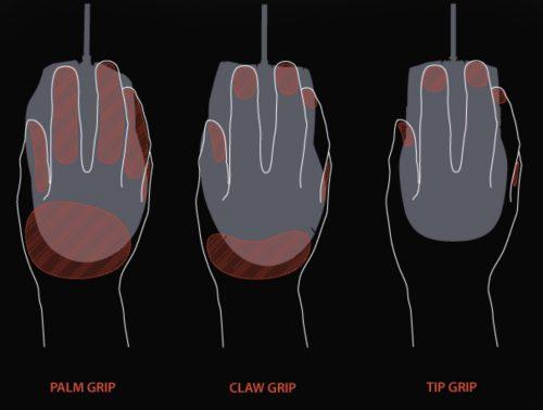گریپ و دست خود را بهتر بشناسید، گریپها پنجه، نوکانگشتی و پاشنهدست